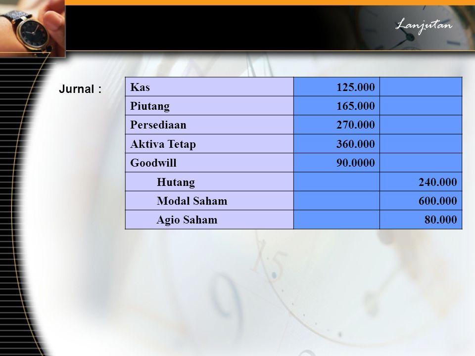 Lanjutan Jurnal : Kas 125.000 Piutang 165.000 Persediaan 270.000