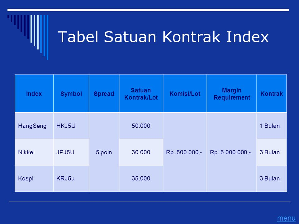 Tabel Satuan Kontrak Index