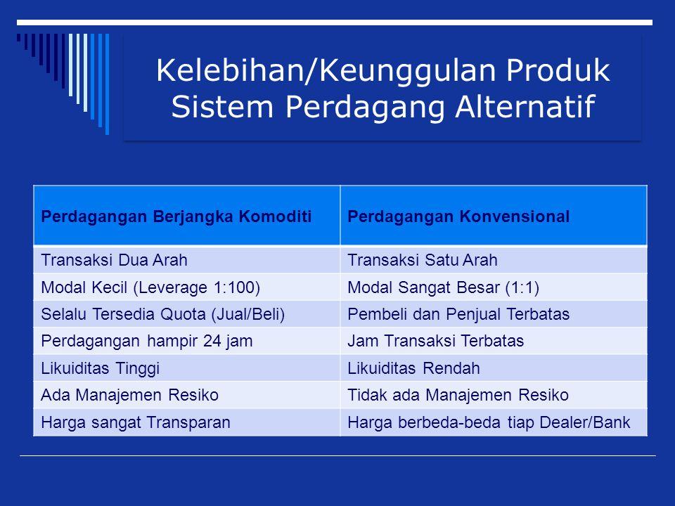 Kelebihan/Keunggulan Produk Sistem Perdagang Alternatif