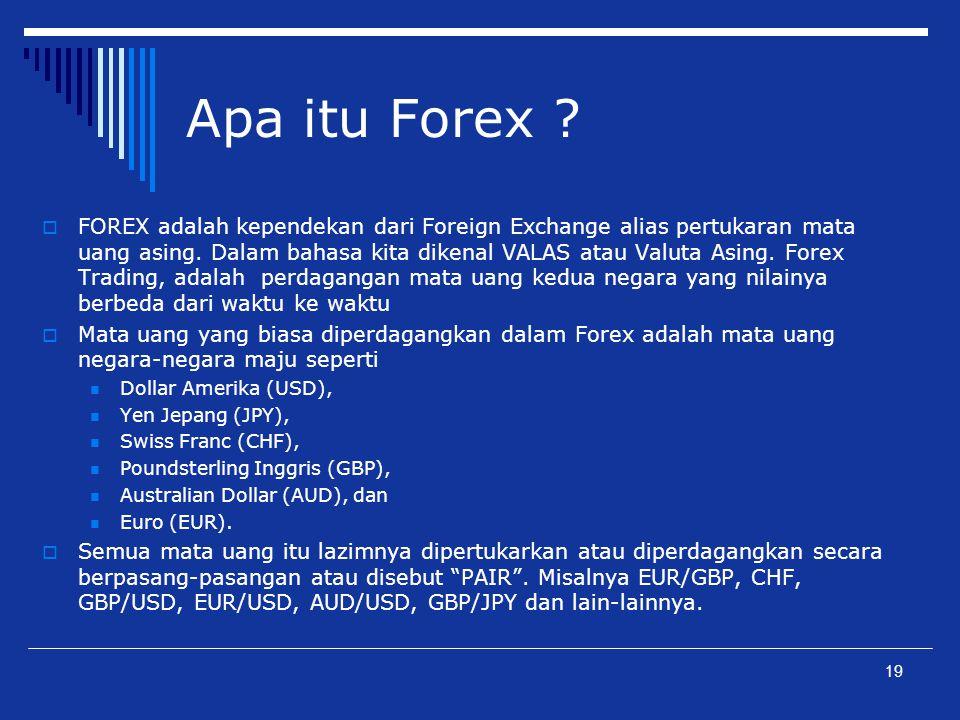 Apa itu forex market