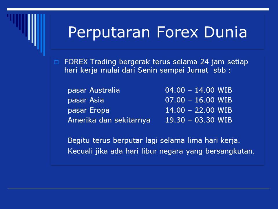 Perputaran Forex Dunia