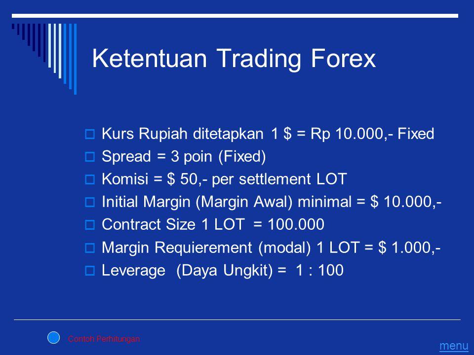 Ketentuan Trading Forex