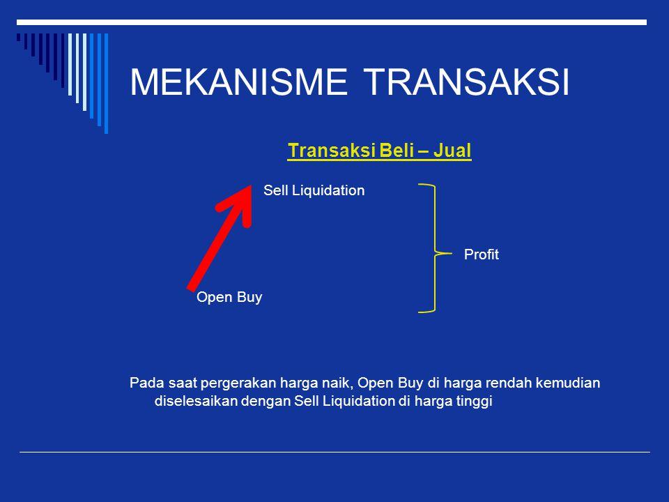 MEKANISME TRANSAKSI Transaksi Beli – Jual Profit Open Buy