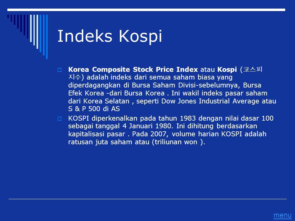 Indeks Kospi