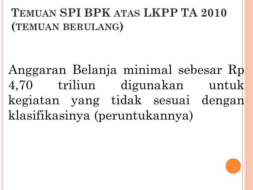Temuan SPI BPK atas LKPP TA 2010 (temuan berulang)