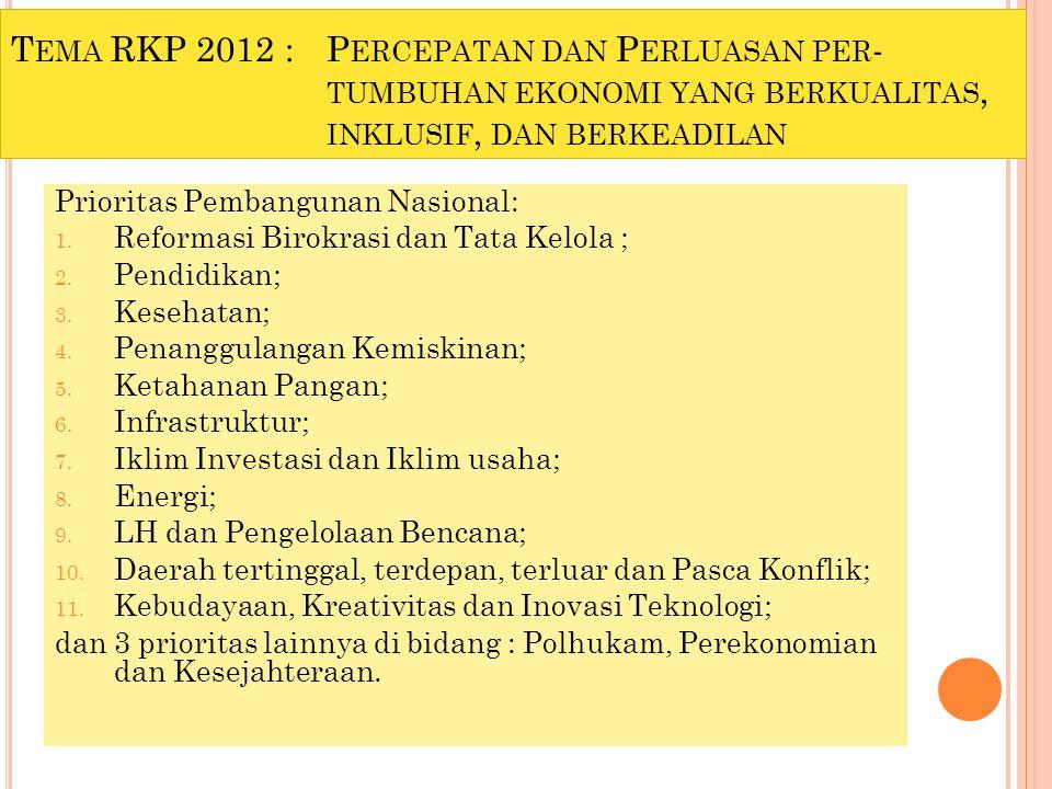 Tema RKP 2012 :. Percepatan dan Perluasan per-