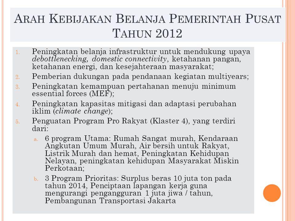Arah Kebijakan Belanja Pemerintah Pusat Tahun 2012