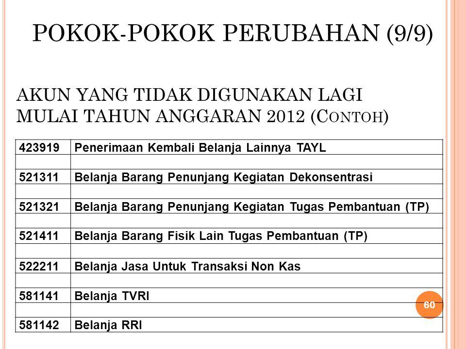 AKUN YANG TIDAK DIGUNAKAN LAGI MULAI TAHUN ANGGARAN 2012 (Contoh)