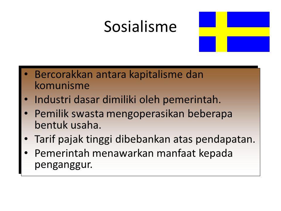 Sosialisme Bercorakkan antara kapitalisme dan komunisme