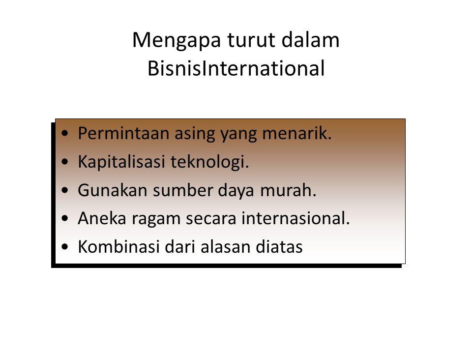 Mengapa turut dalam BisnisInternational
