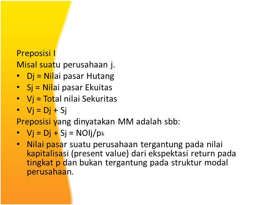 Preposisi I Misal suatu perusahaan j. Dj = Nilai pasar Hutang. Sj = Nilai pasar Ekuitas. Vj = Total nilai Sekuritas.