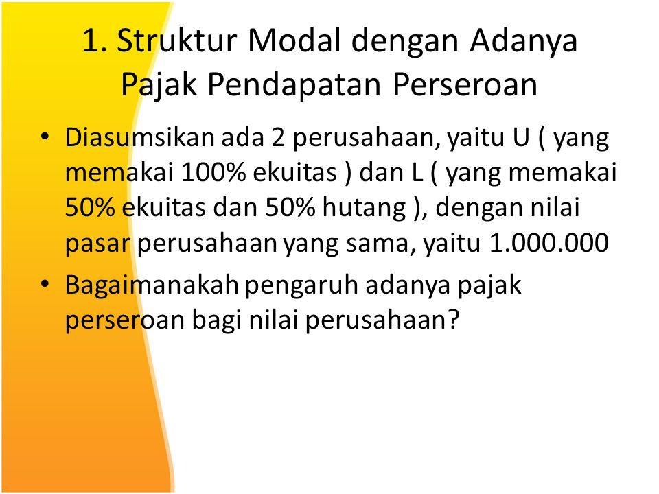 1. Struktur Modal dengan Adanya Pajak Pendapatan Perseroan