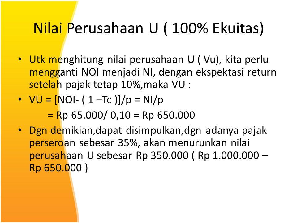 Nilai Perusahaan U ( 100% Ekuitas)