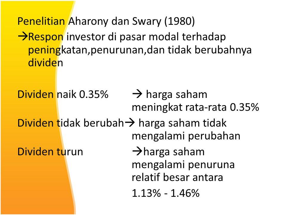 Penelitian Aharony dan Swary (1980)