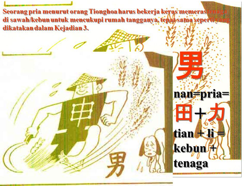 男 田+力 nan=pria= tian + li = kebun + tenaga