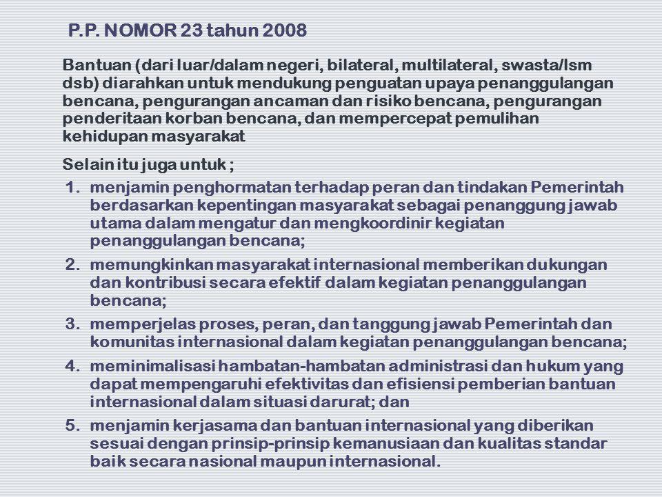 P.P. NOMOR 23 tahun 2008