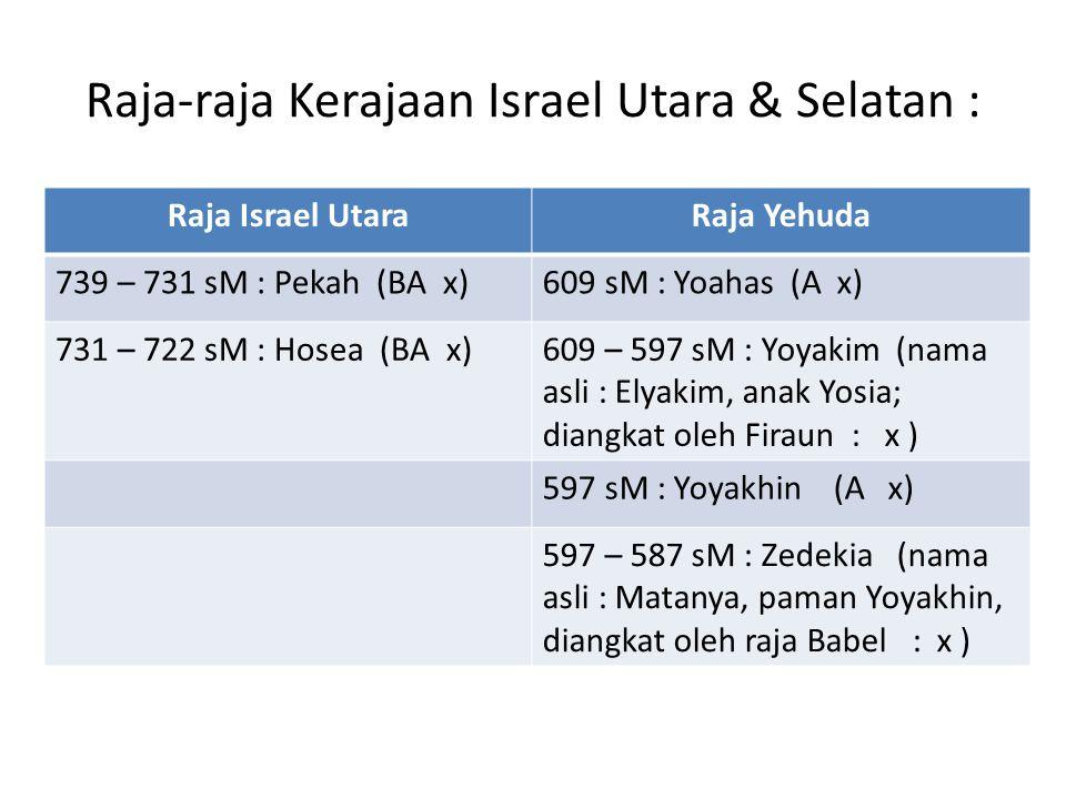 Raja-raja Kerajaan Israel Utara & Selatan :