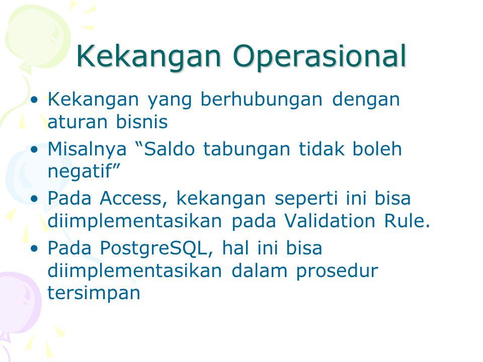 Kekangan Operasional Kekangan yang berhubungan dengan aturan bisnis