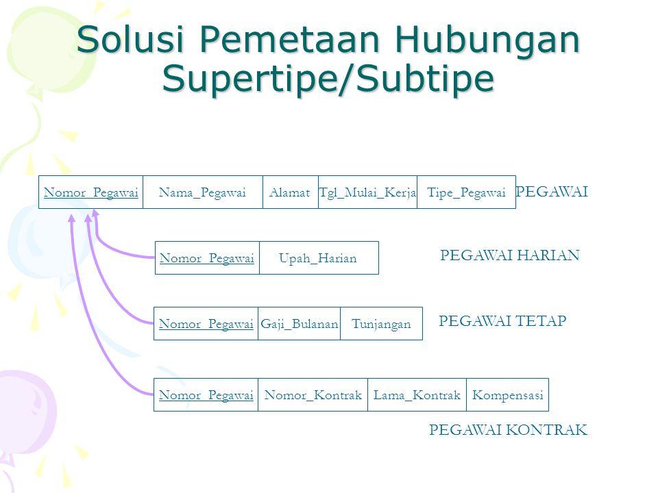 Solusi Pemetaan Hubungan Supertipe/Subtipe