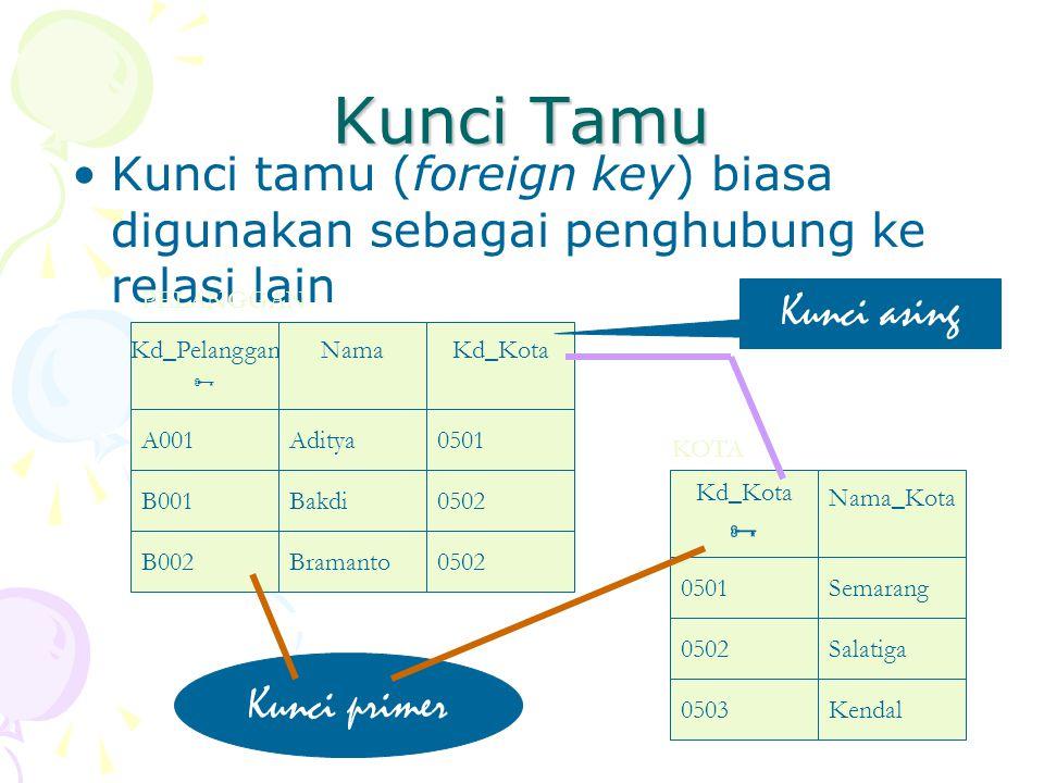 Kunci Tamu Kunci tamu (foreign key) biasa digunakan sebagai penghubung ke relasi lain. PELANGGAN. Kunci asing.