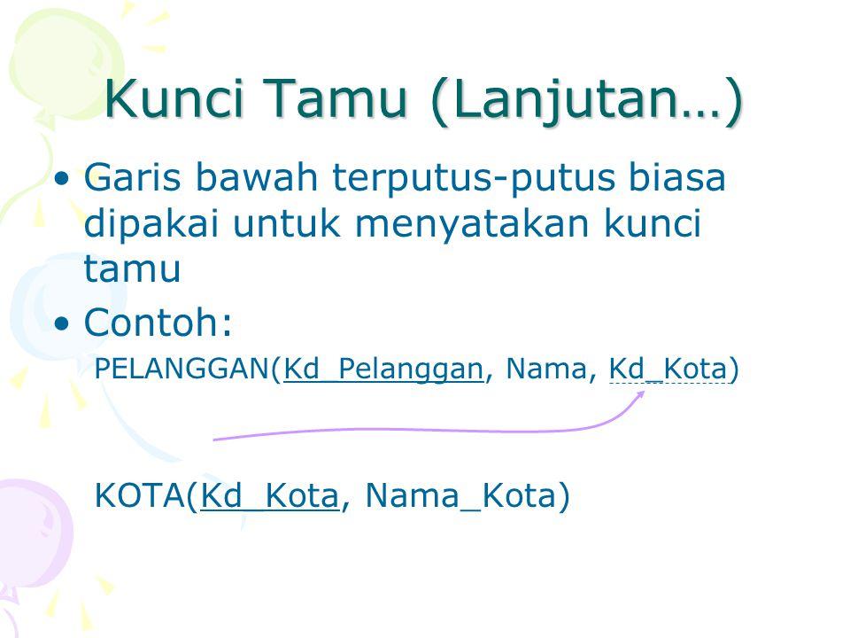Kunci Tamu (Lanjutan…)