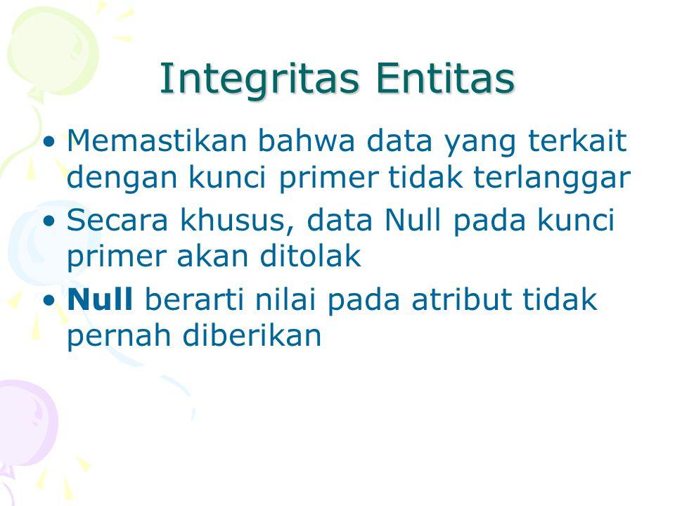 Integritas Entitas Memastikan bahwa data yang terkait dengan kunci primer tidak terlanggar. Secara khusus, data Null pada kunci primer akan ditolak.