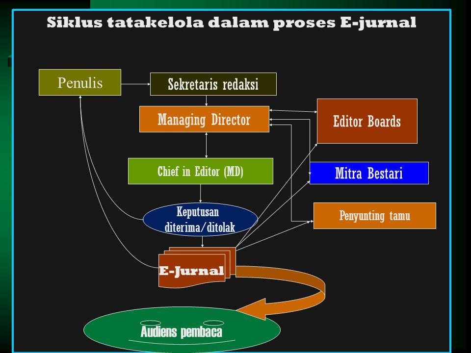Siklus tatakelola dalam proses E-jurnal