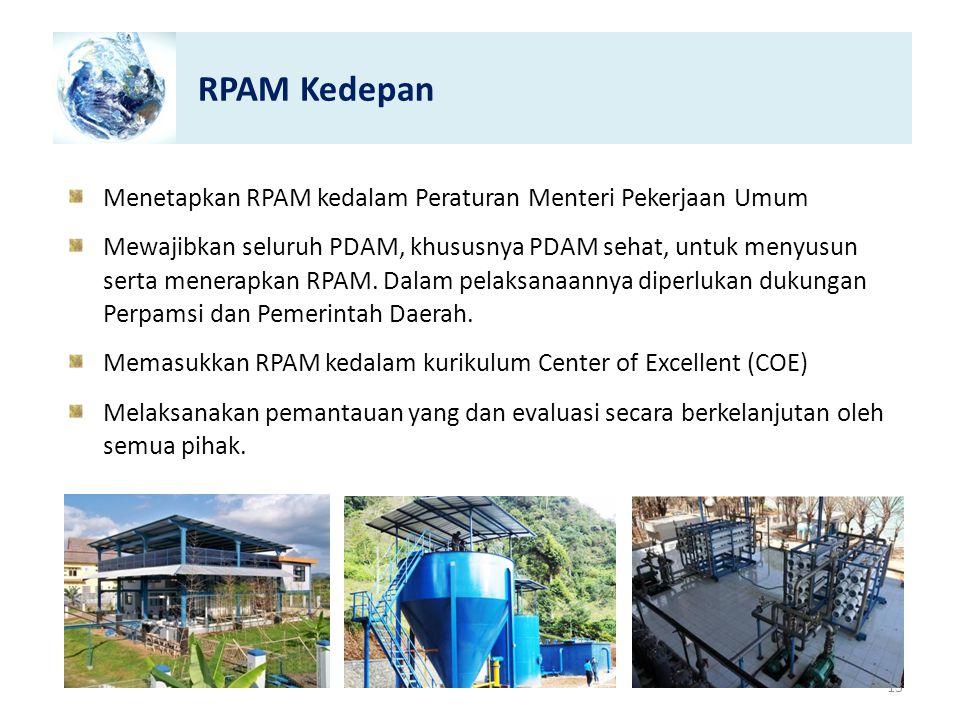 RPAM Kedepan Menetapkan RPAM kedalam Peraturan Menteri Pekerjaan Umum