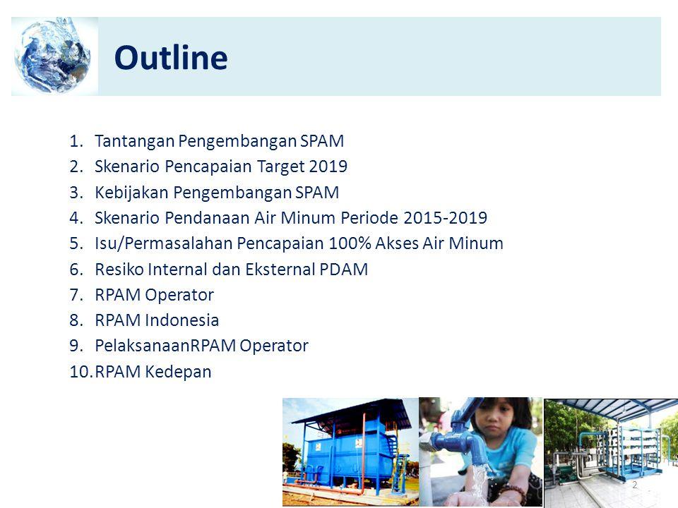 Outline Tantangan Pengembangan SPAM Skenario Pencapaian Target 2019