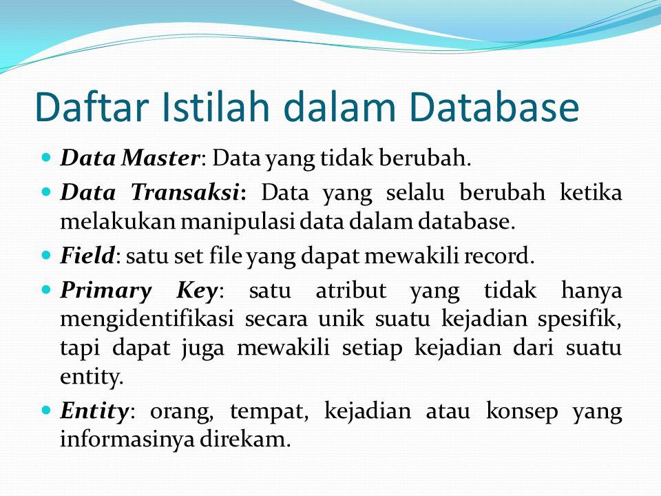 Daftar Istilah dalam Database