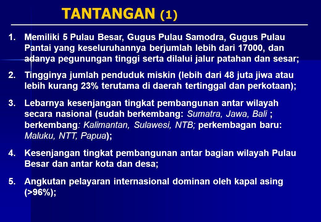 TANTANGAN (1)