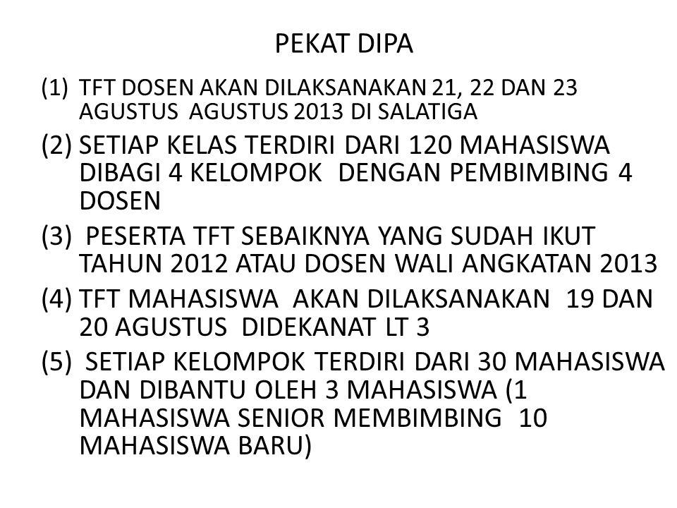 PEKAT DIPA TFT DOSEN AKAN DILAKSANAKAN 21, 22 DAN 23 AGUSTUS AGUSTUS 2013 DI SALATIGA.
