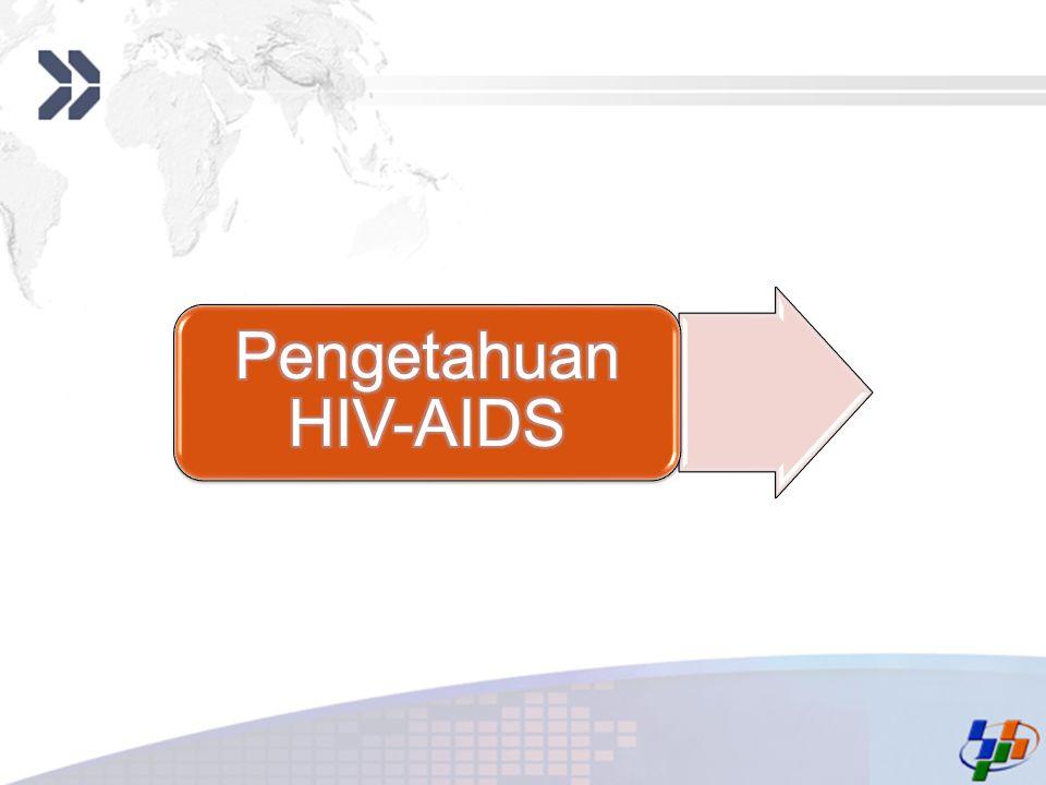 Pengetahuan HIV-AIDS