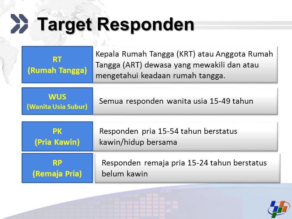 Target Responden RT (Rumah Tangga)