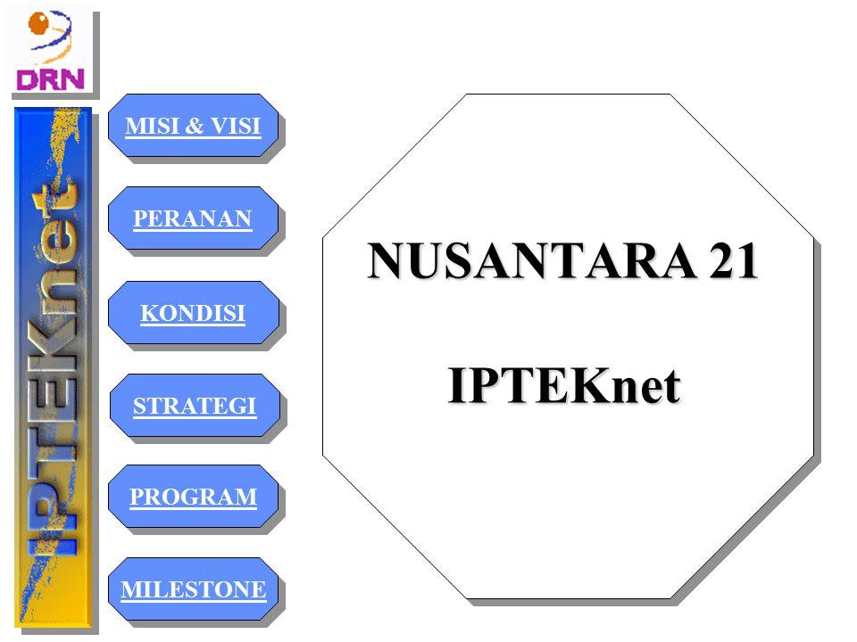 NUSANTARA 21 IPTEKnet MISI & VISI PERANAN KONDISI STRATEGI PROGRAM