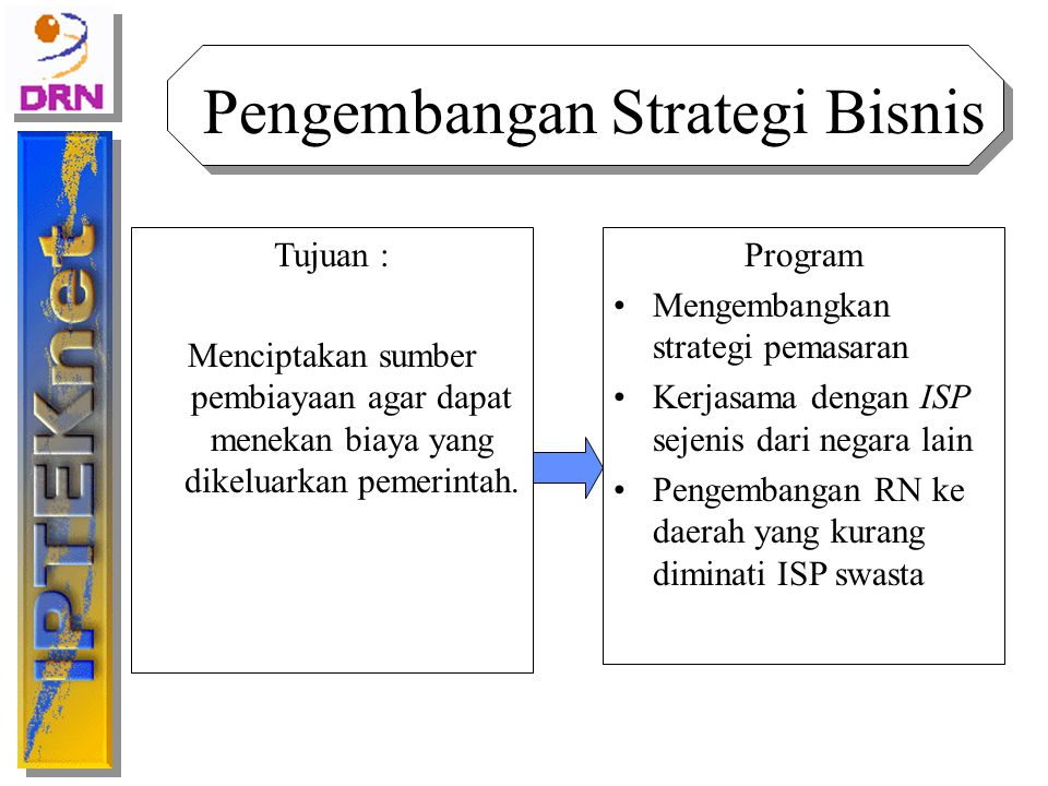 Pengembangan Strategi Bisnis