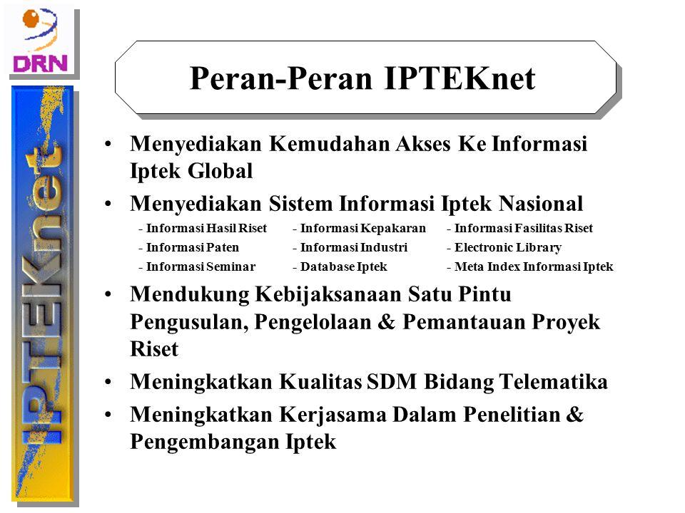 Peran-Peran IPTEKnet Menyediakan Kemudahan Akses Ke Informasi Iptek Global. Menyediakan Sistem Informasi Iptek Nasional.