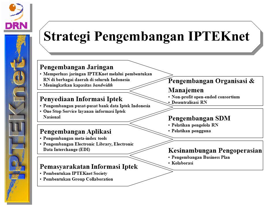 Strategi Pengembangan IPTEKnet