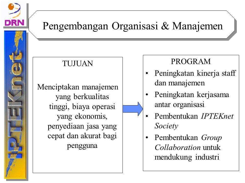 Pengembangan Organisasi & Manajemen
