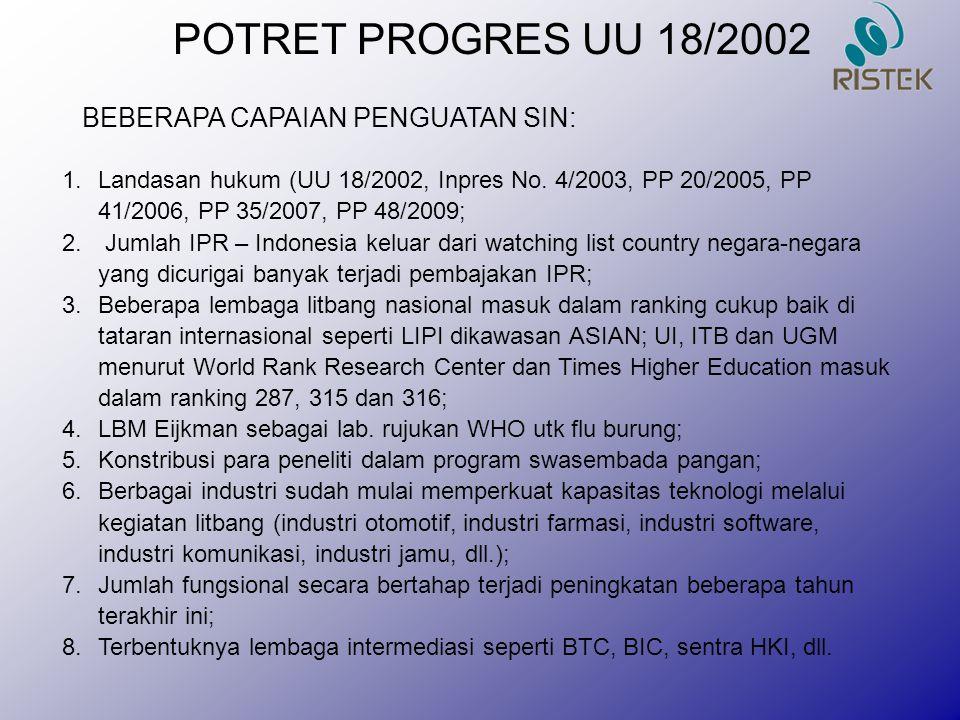 POTRET PROGRES UU 18/2002 BEBERAPA CAPAIAN PENGUATAN SIN: