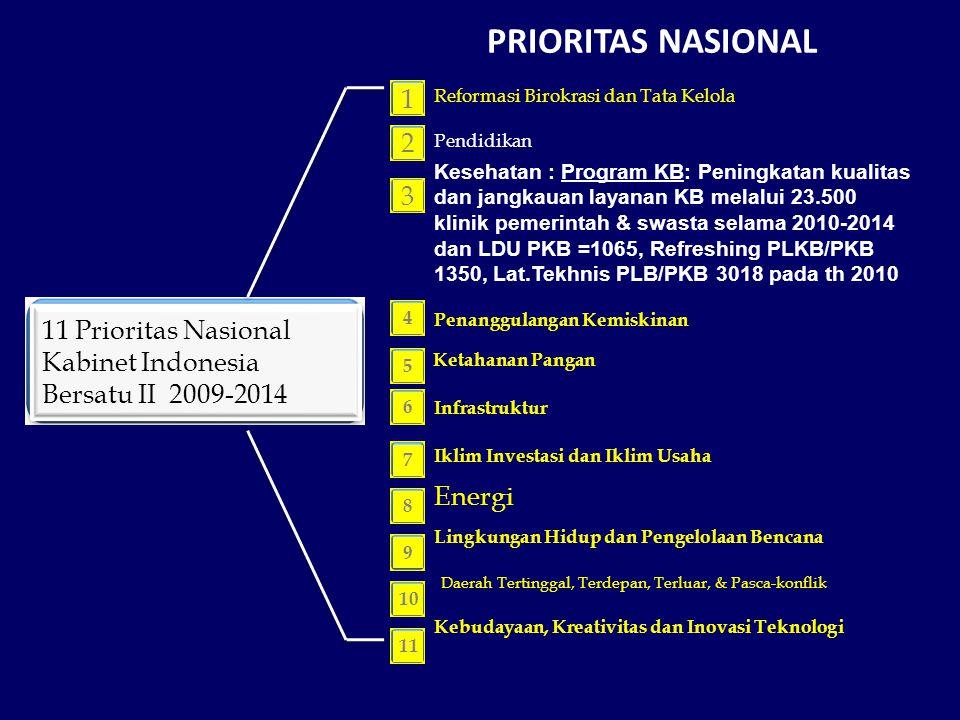 PRIORITAS NASIONAL 1 2 3 11 Prioritas Nasional