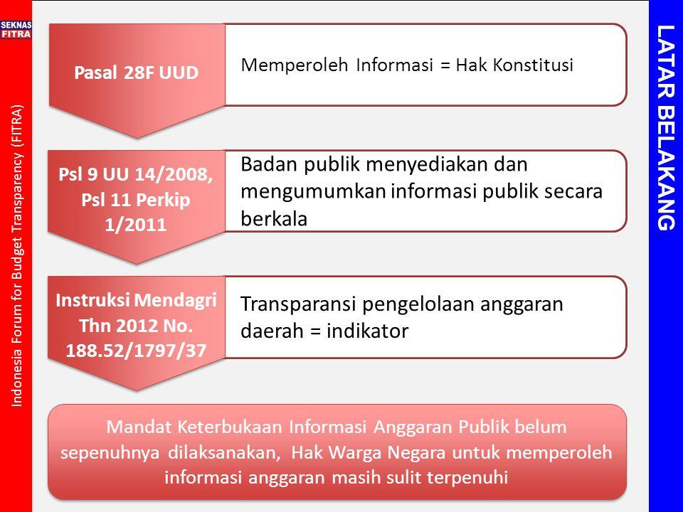 Instruksi Mendagri Thn 2012 No. 188.52/1797/37