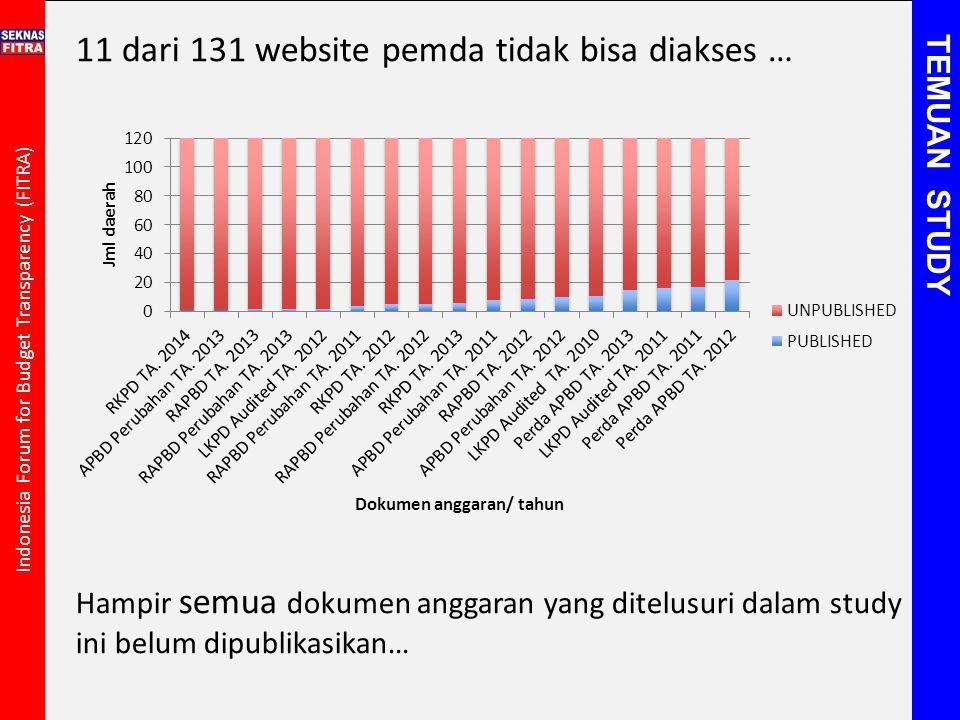 11 dari 131 website pemda tidak bisa diakses …