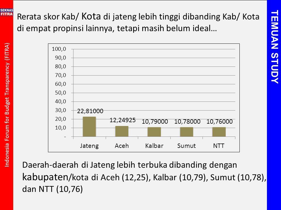 Rerata skor Kab/ Kota di jateng lebih tinggi dibanding Kab/ Kota di empat propinsi lainnya, tetapi masih belum ideal…