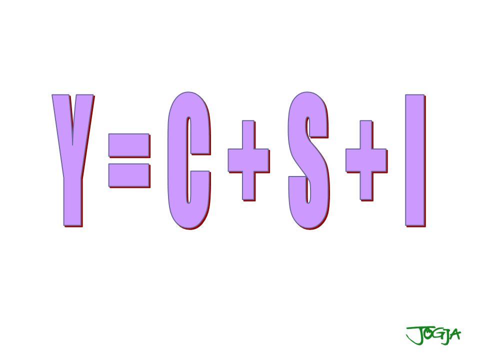 Y = C + S + I PRIMAGAMA Terdepan dalam prestasi