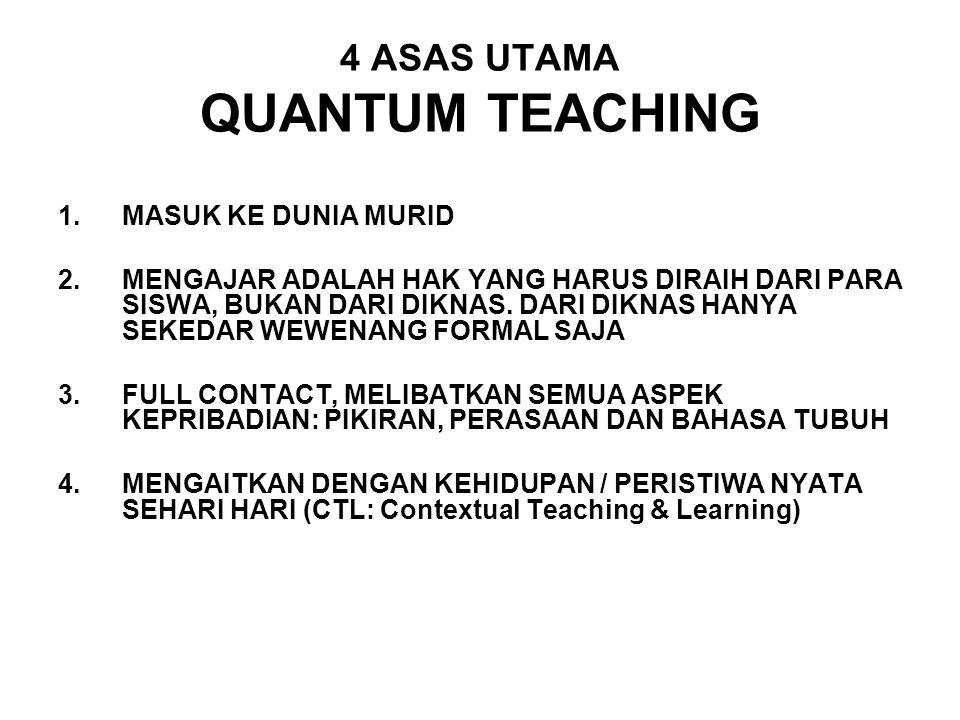 4 ASAS UTAMA QUANTUM TEACHING