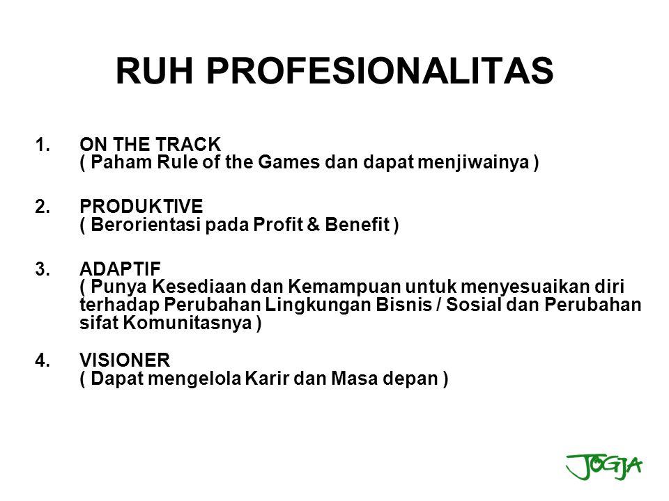 RUH PROFESIONALITAS PRIMAGAMA Terdepan dalam prestasi