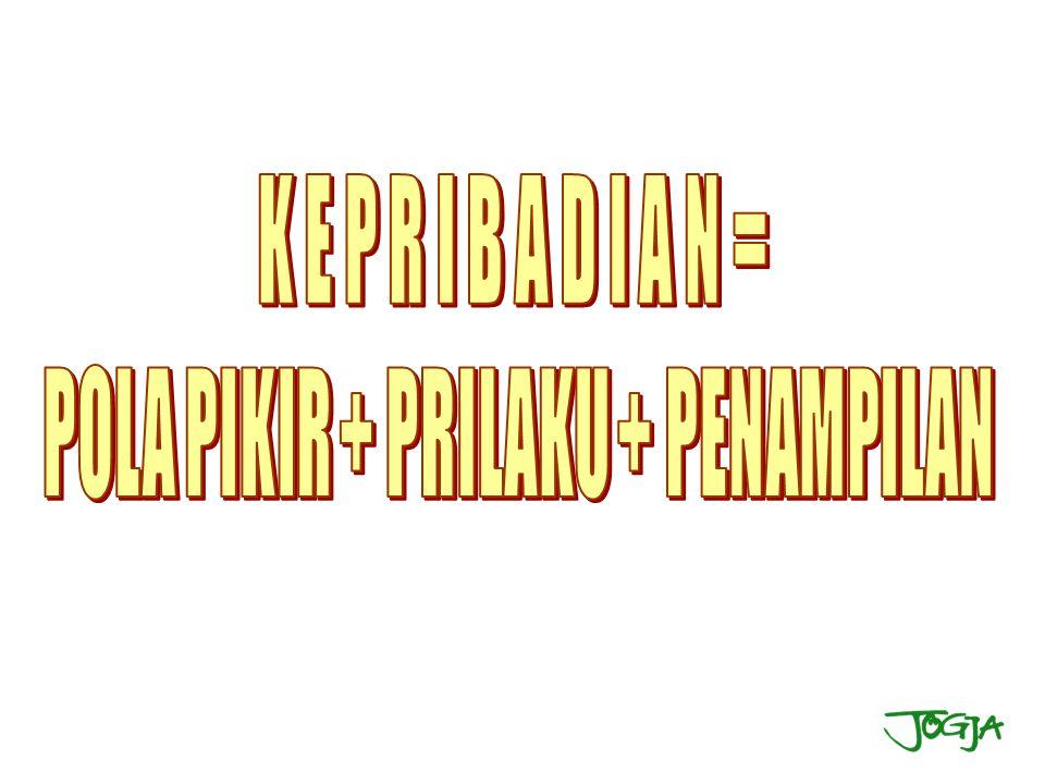 POLA PIKIR + PRILAKU + PENAMPILAN