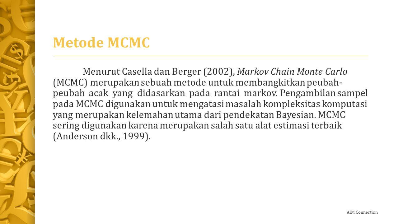 Metode MCMC