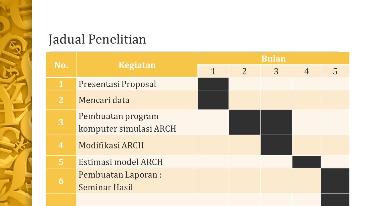 Jadual Penelitian No. Kegiatan Bulan 1 2 3 4 5 Presentasi Proposal